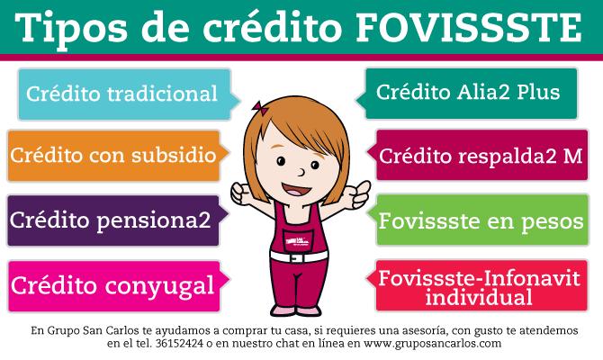 Tipos-de-crédito-FOVISSSTE